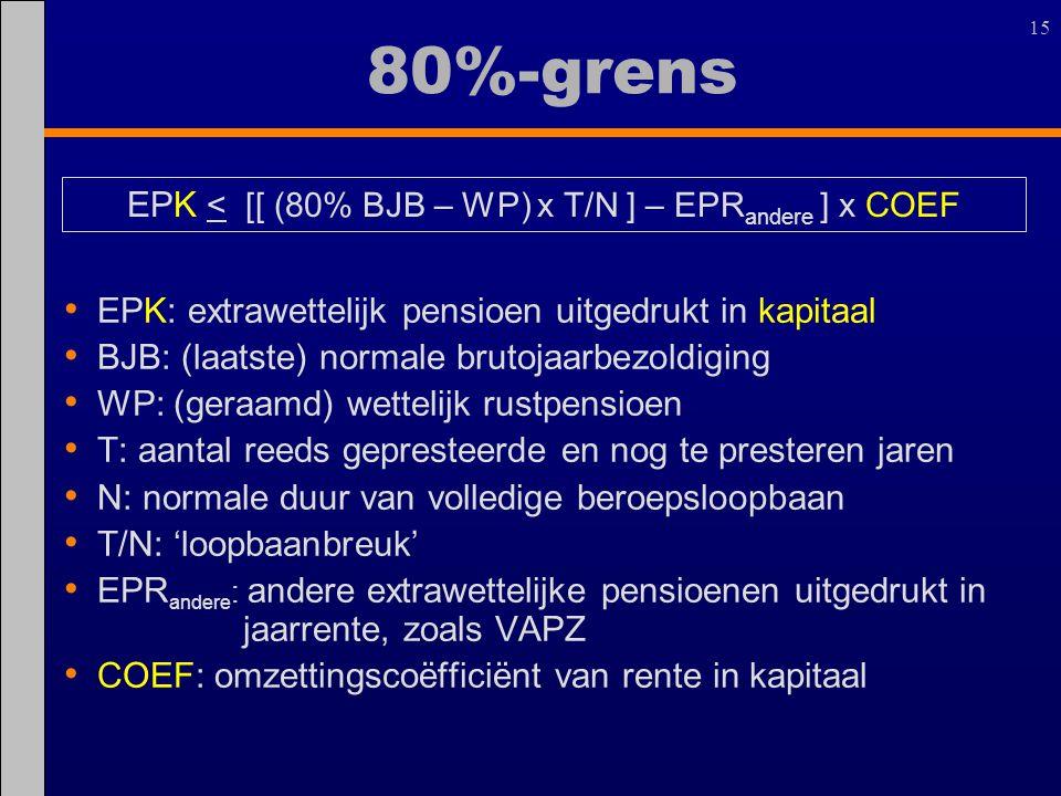 EPK < [[ (80% BJB – WP) x T/N ] – EPRandere ] x COEF